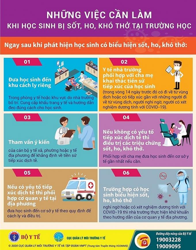 Bộ Y tế khuyến cáo những việc cần làm khi học sinh sốt, ho tại trường