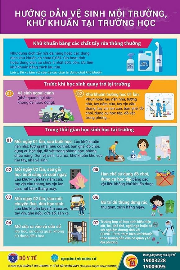 Bộ Y tế khuyến cáo những việc cần làm khi học sinh sốt, ho tại trường - 1